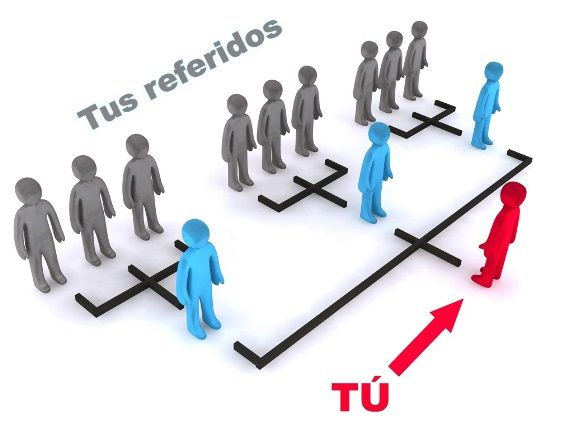 Estrategia infalible para conseguir cientos de referidos 100% Recomendada #referidos #ptc #revshares #ganar #dinero #afiliados http://ganardinero24-7.blogspot.mx/