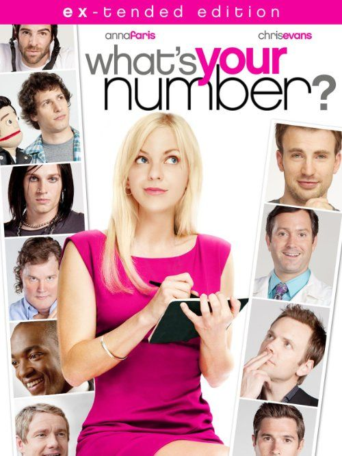 What is your favorite number