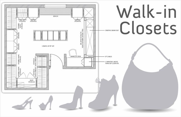 Millwork drawings by sania khan at cad for Walk in closet dimensions