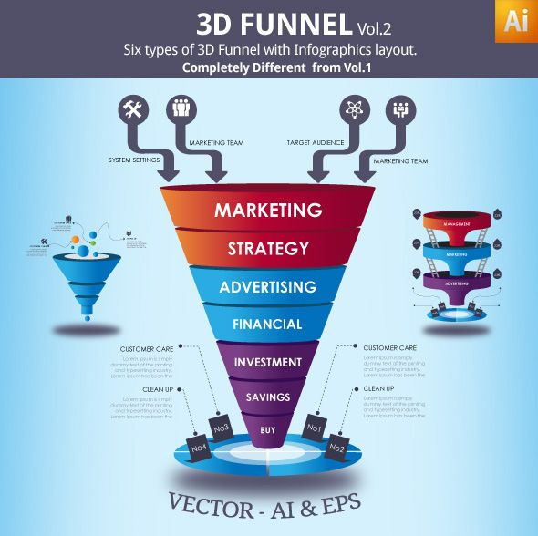 7 best #CONVERSION FUNNEL images on Pinterest Digital marketing - marketing presentation