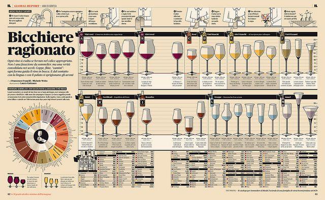 Bicchiere ragionato IL 24 di Francesco Franchi e Michele Weiss Illustrazioni di Laura Cattaneo