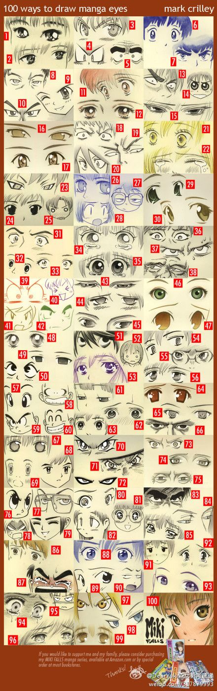 How to draw Manga eyes... Oh, come on. I know you are drawing your own Manga! Don't stop. There's all kinds of places that will show you how.  Carol