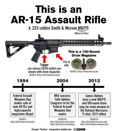 Best Gun Control Now Gun Culture Images On   Gun