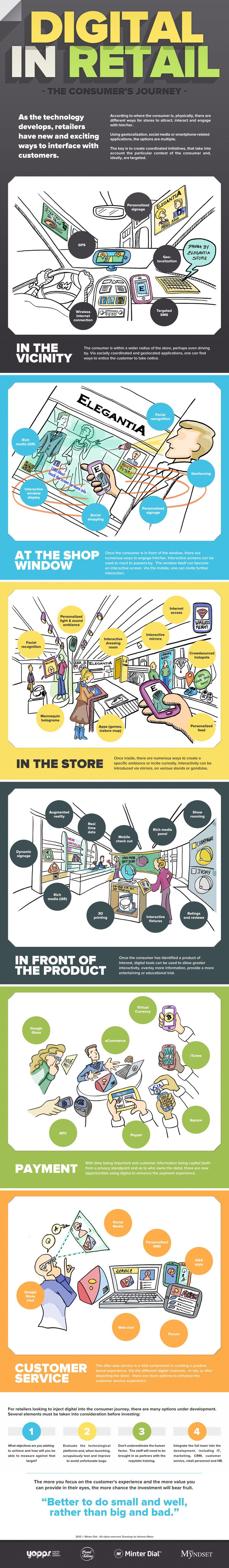 How to use Digital in Retail #retail #VAD  #socialmedia | You can call it interfacing woth customers or you can call it stalking. THE WINNING BRAND/BUSINESS/POS will be the one people store in their brain and recall by themselves because they believe they will miss out if they not recall it in the very moment. NO one likes to recall stalkers! | Kundennähe via Mobile und Social Media ähnelt vielfach dem Stalking und an Stalker erinnert sich niemand gerne