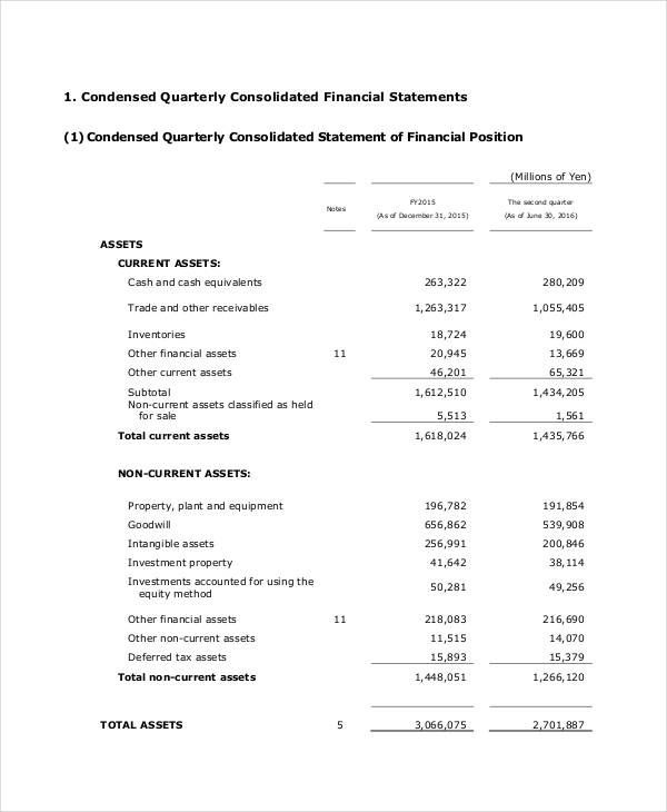 Profit And Loss Statement Templates 24 Free Docs Xlsx Pdf Profit And Loss Statement Statement Template Templates