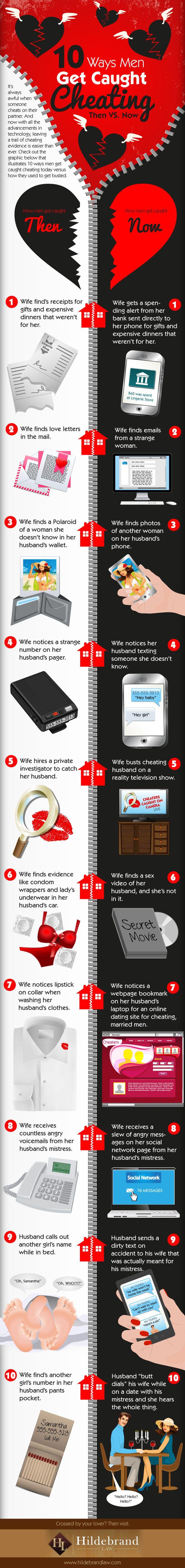10 Ways Men Get Caught Cheating: Then vs Now