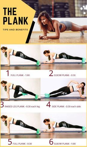 Enhance Your Core With This 7 Plank Variation Workout And See The Difference - GymGuider.com