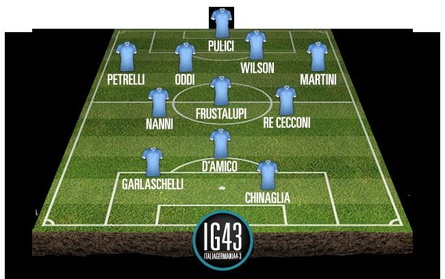 Lazio stagione 1973/74