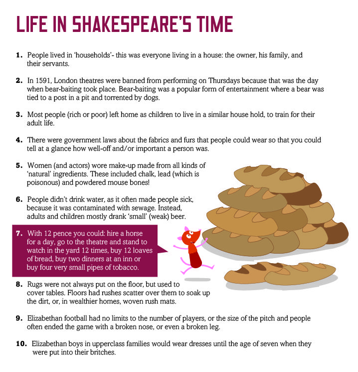 best shakespeare for kids images shakespeare  life in shakespeare s time shakespeare s globe