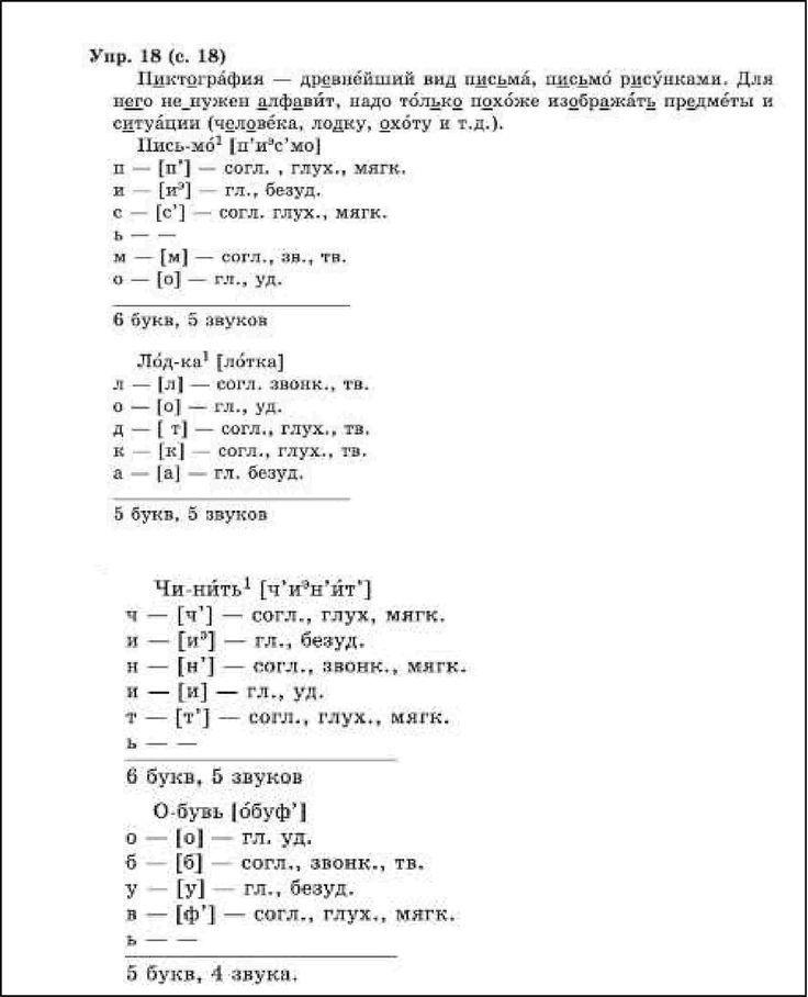 Opisanie Prezentacii Glavnaya Gdz Russkij How To Plan Algebra Post