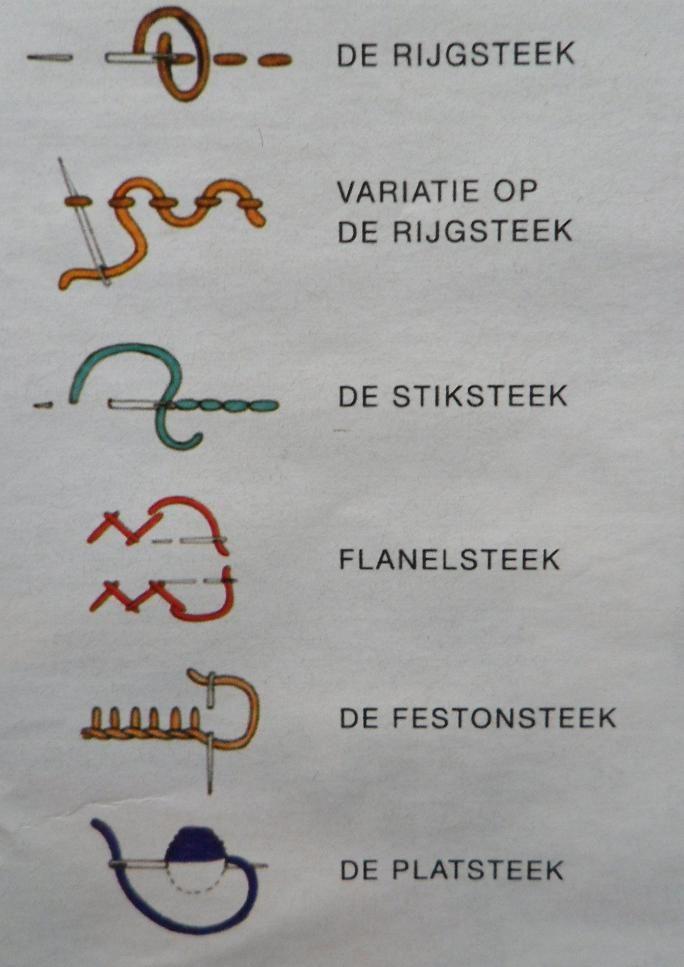 hobby.blogo.nl files 2013 04 vrij-borduuren-borduursteken-001.jpg
