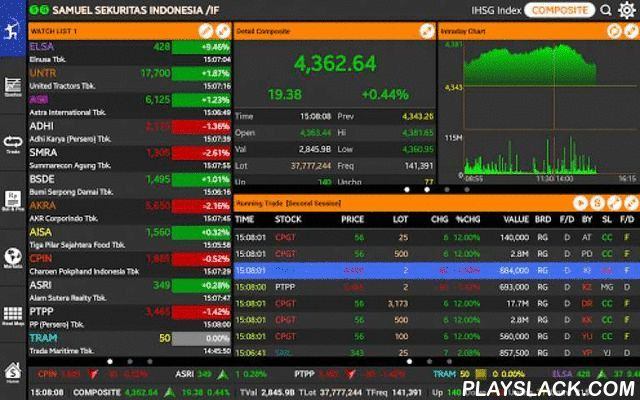 STAR For Tablet  Android App - playslack.com ,  STAR—Samuel Trading Active RealtimeOnline stock trading application from Samuel Sekuritas for the Indonesia Stock Exchange. STAR is a free Android application for all Samuel Sekuritas Indonesia account holders.Trade and monitor your stock positions in real time.Get detailed charts, stock alerts, and timely information to make you a winning trader.  Features:• Flexibility widget size – user can arrange every widget size to meet their needs•…