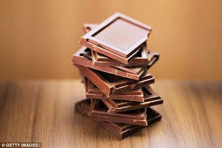snigdha: Is Chocolate Bad For health?