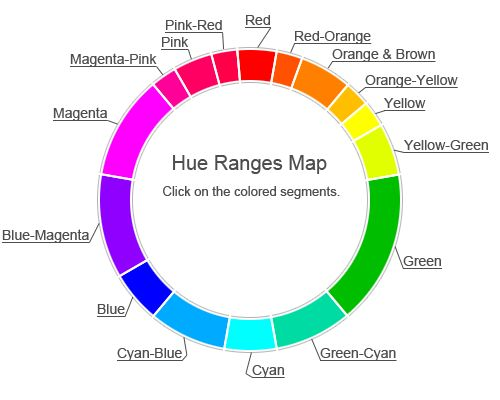 Want to use the perfect word to describe a color? Check out this Color Chart. (It also lists colors by name and HTML color code)