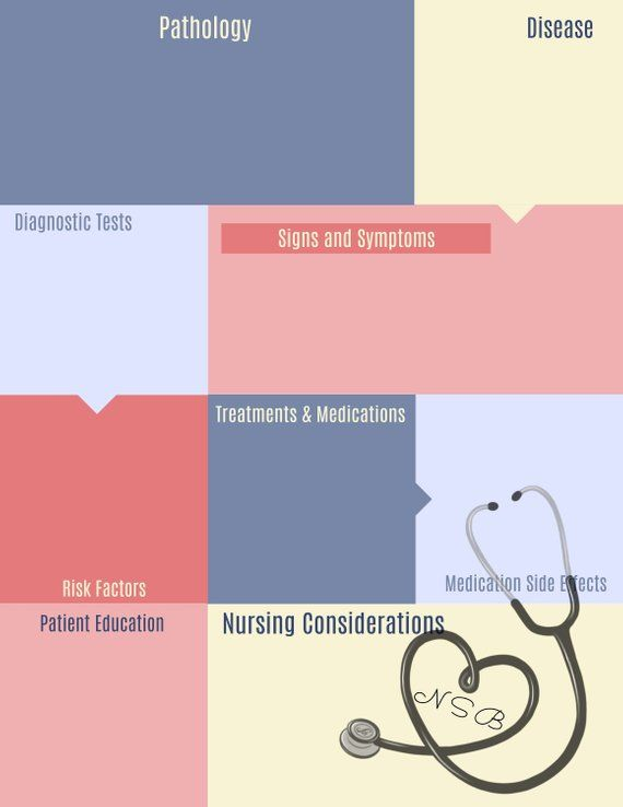 Note-taking Study guide Template Printable for Nursing School