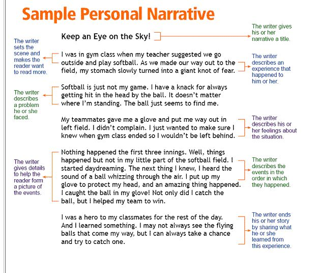 personal training expert personal narrative examples and