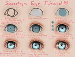 Eye Tutorial by =Saccstry on deviantART - Some of this I can translate over to watercolor painting since I do that in layers too.