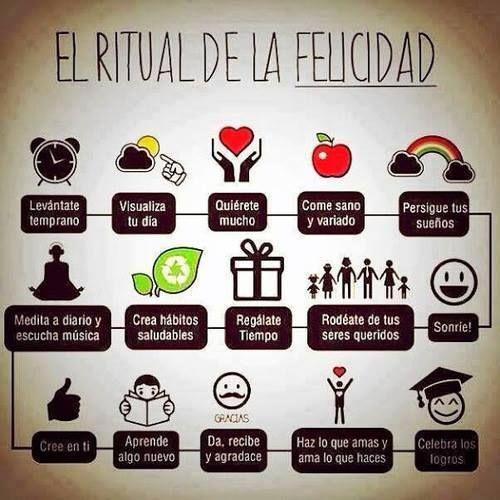 Un ritual de la felicidad en 15 pasos