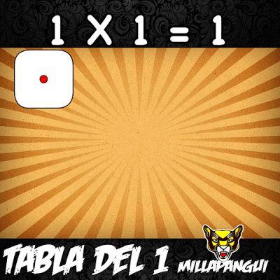 Tabla del 1 múltiplos de 1 multiplicación http://mmillapangui.blogspot.cl/ #matematicas #tablasdemultiplicar #tabladel1 #multiplos #millapangui