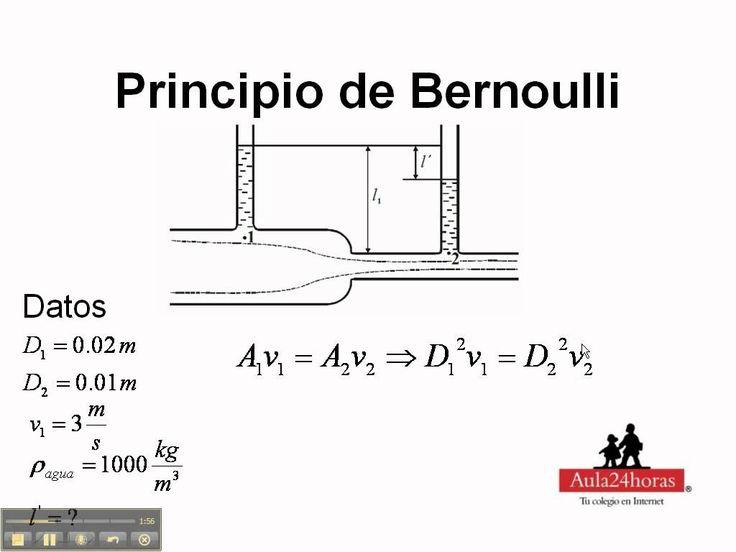 Principio de Bernoulli, ejercicio 1, parte I
