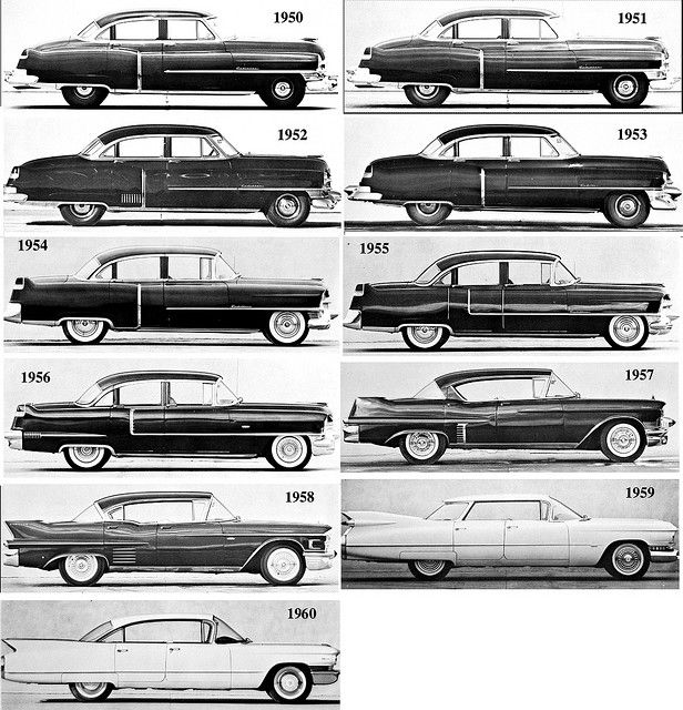Cadillac Evolution, 1950-1960 I Love To See Car Timelines