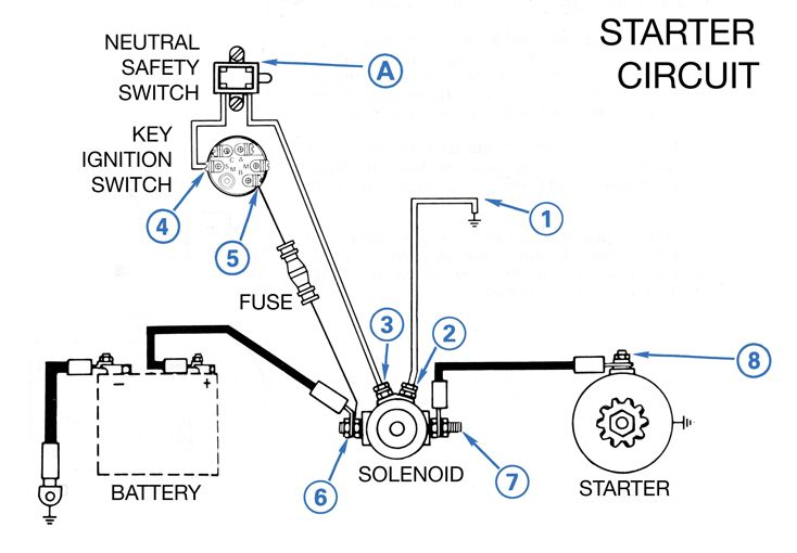 0605d843092e8da5b48bfa40d7e5763f boston electric electricstart734x510 png (734�510) tools pinterest engine boat starter wiring diagram at edmiracle.co