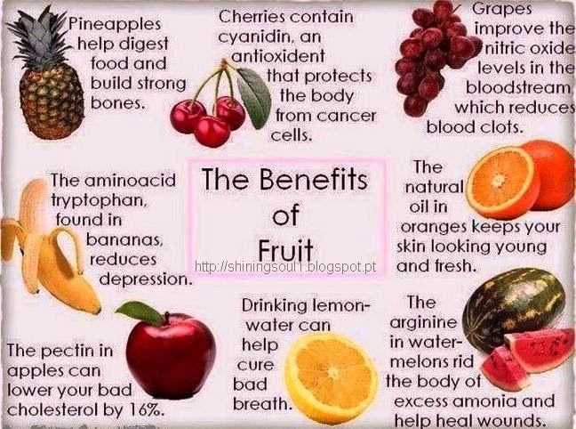 ShiningSoul: 8 Fruit Benefits