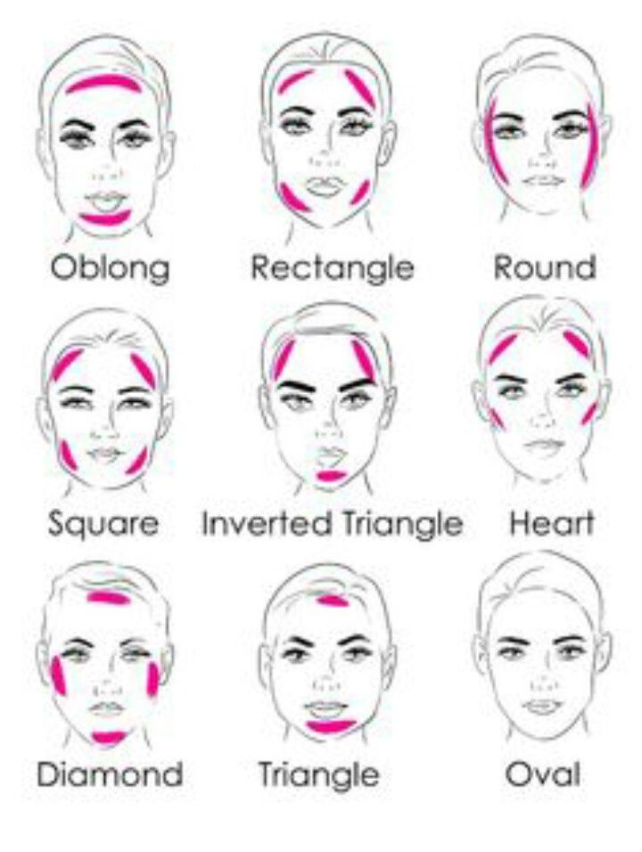12 best bronzer images on pinterest bronzer makeup makeup and how to apply bronzer according to your face shape ccuart Images