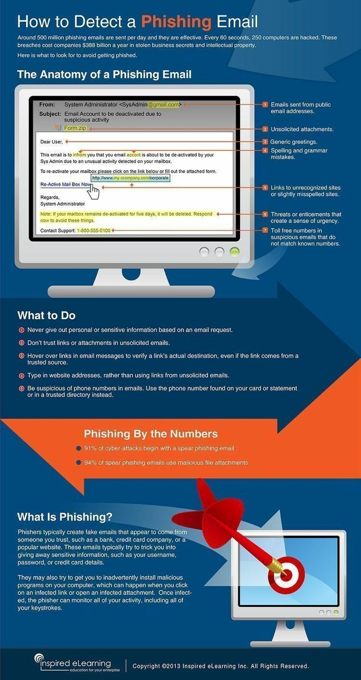 How to detect a #phishing email.    #infosec #data #search #tech #Awesome #Google #hack #Security #CyberSecurity #opensource #intelligence #technology #recon #sourcecon #CIA #gov #Infosys #socmint #api #code #intelligentdigital #Dorking #infosecurity #osint