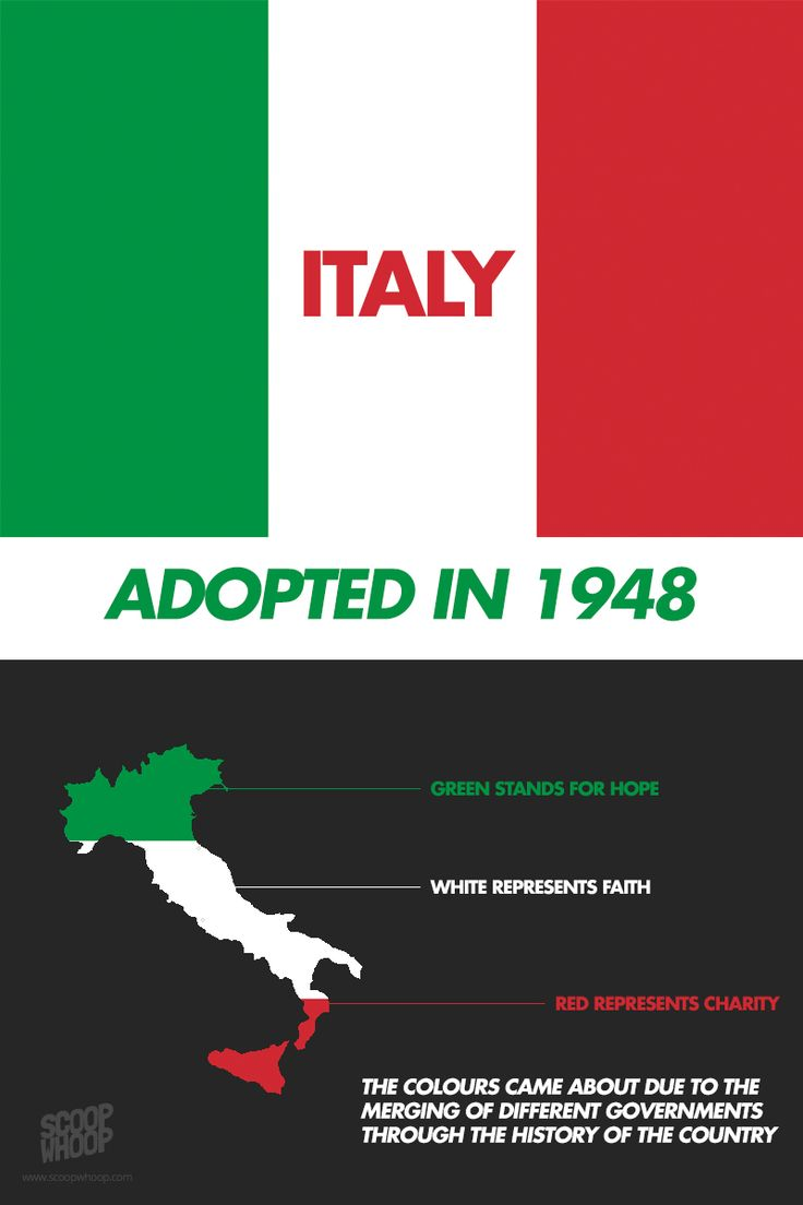 #Fact about Flag Of #Italy.
