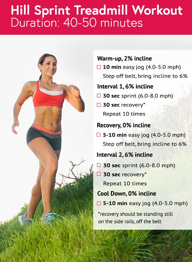 The 40-Minute Hill Sprint Workout to Make You a Faster Runner This Winter #running #treadmill