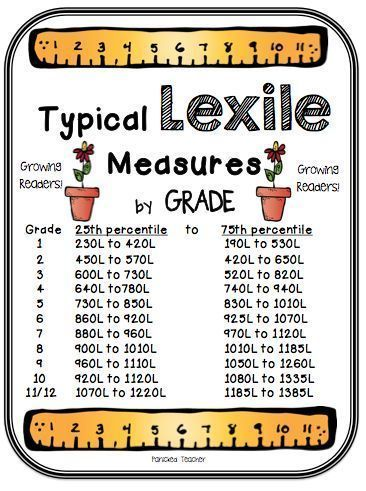 High lexile books for middle school