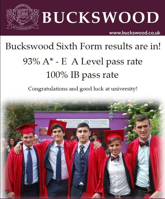 great A level results at Buckswood boarding school!  #best #school #advice #brexit #ukboarding #education