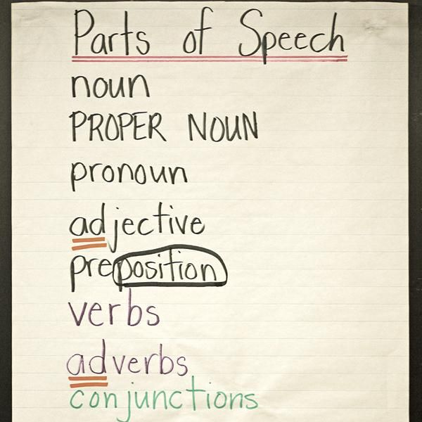 "INSTRUCTION Spelling & Word Study: By instructing students on parts of speech and different tenses, one can support them in the development of their spelling knowledge. For example, teaching students that often words in past tense end with ""-ed"" can support them with spelling many past tense verbs accurately."