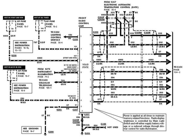 16+ 1999 Lincoln Town Car Wiring Diagram - Car Diagram - Wiringg.net |  Electrica | 99 Lincoln Town Car Wiring Diagrams |  | Pinterest
