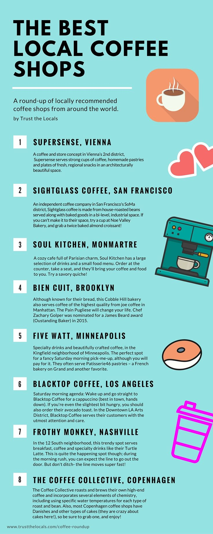 36 best Coffee Fix images on Pinterest | Coffee shops, Bakeries and ...