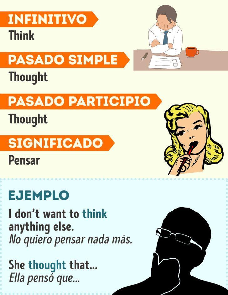 75 Verbos Irregulares En Ingles Con Algunos Ejemplos Para Aprender A Usarlos Correctamente Nueva Seleccion Verbos Verbos Irregulares Pasado Simple