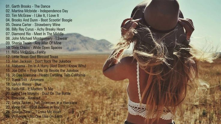 Best 90's Country Music playlist - Older Classic country music 90s - Top...