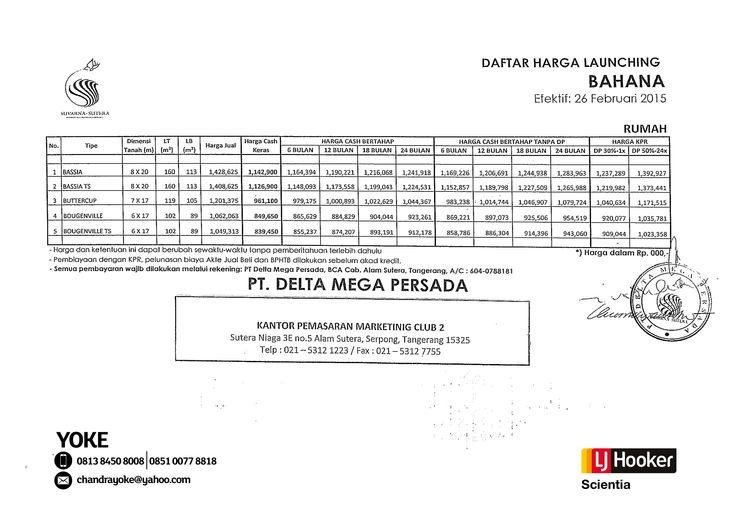 PRICE LIST #2 - Cluster BAHANA @ Suvarna Sari