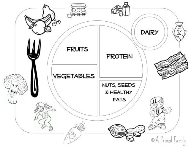 Healthy Food Coloring Pages | healthy eating habits early, and they'll get a good start in life ...