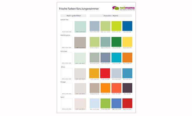 Farben im Kinderzimmer schön kombinieren