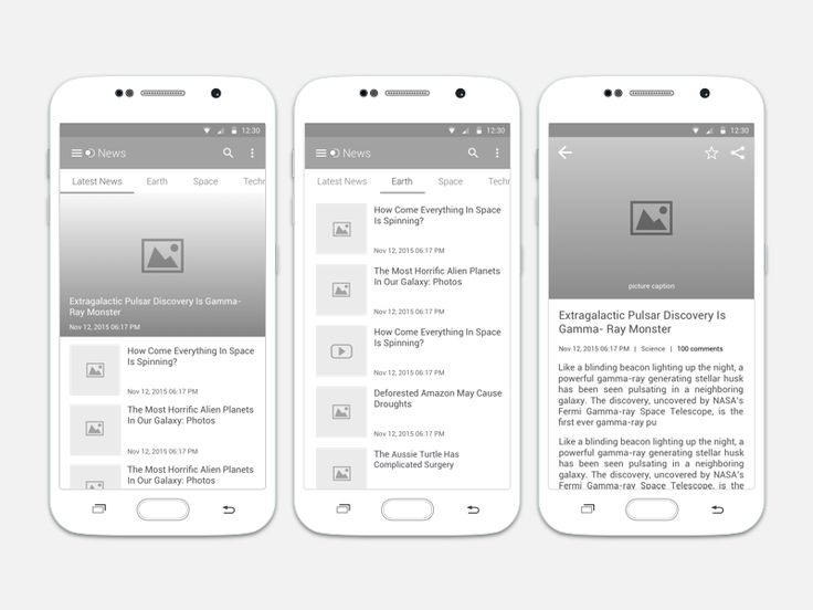 Discovery News - Wireframes (Conceptual Design) by Chandresh Gandhi for User 360