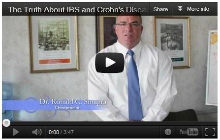 Celiac Disease Support Groups Long Island