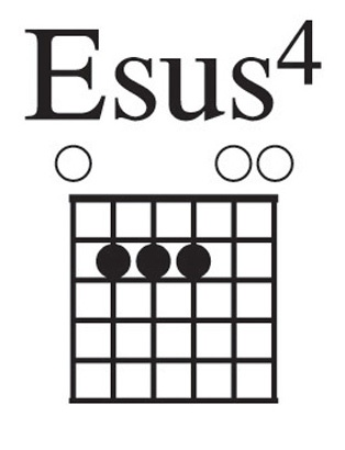 The 8 best Guitar Chords images on Pinterest | Guitar chord, Guitar ...