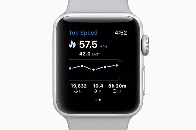 Skiing and snowboarding tracking comes to the Apple Watch Series 3  #Skiiing #Snowboarding #Apple #AppleSeries3 #winter #sports #workout #fitness #tracking #WatchOS #Erie #PeakNPeak