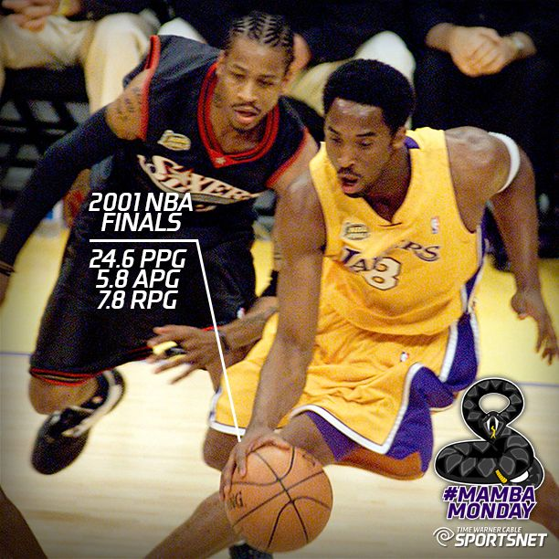 Kobe had one heck of a series in the 2001 NBA Finals against Iverson and the 76ers. Here's a glimpse of his dominance in that series. #Lakers #Kobe #MambaMonday