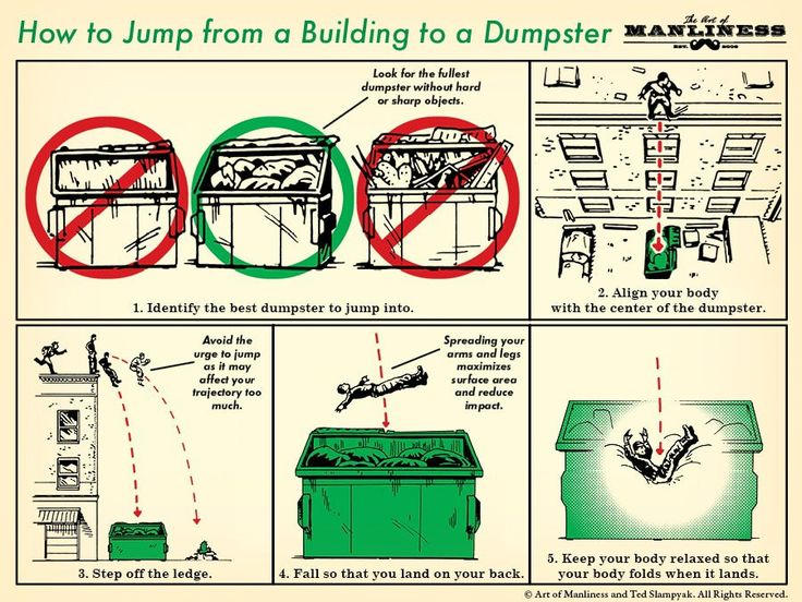 18 best how to advice images on pinterest art of manliness 18 best how to advice images on pinterest art of manliness bushcraft and camping survival fandeluxe Gallery