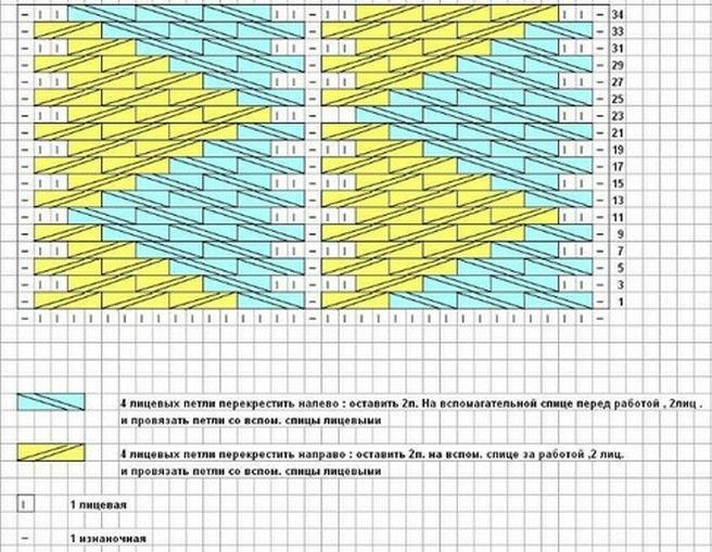 Мобильный LiveInternet Жилет и свитер одинаковым узором спицами для опытных мастериц-даны только схемы узоров | Маргаритка11 - Интересы хозяюшки |