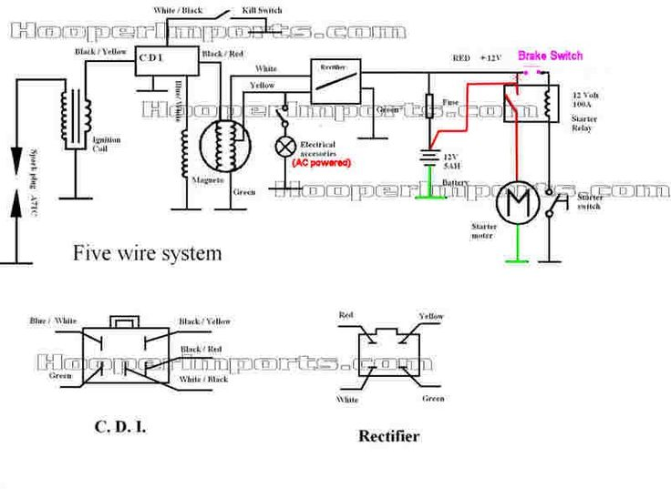 110cc Basic Wiring Setup Page 2 Atvconnection Com Atv In