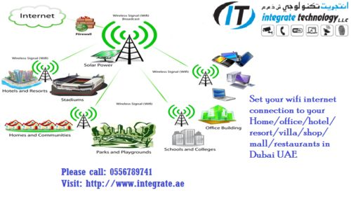 We are specialized in Linksys router installation: D-Link wireless router installation, Netgear wireless router installation, TP-Link wireless router installation, Belkin router installation...